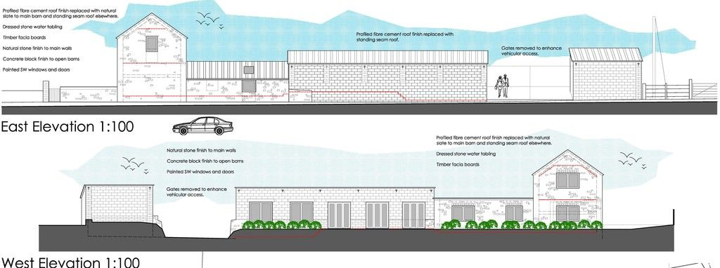 Elevation plan of proposed new build
